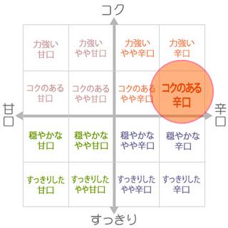 ヨーリオ・グラフ.jpg